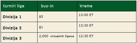 Učestvujte u Istočnoevropskoj PokerStars Ligi ! 103