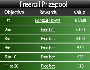 Osvojite VIP fudbal paket za samo €1! 101
