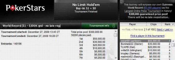oskar69 osvaja najveći poker turnir na svetu! 101