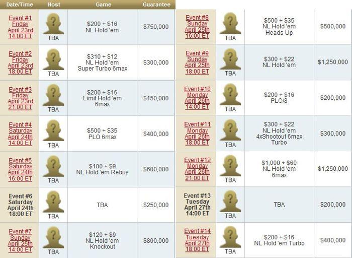 Full Tilt Poker: Kalendar Turnira za FTOPS XVI 101