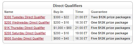 Učestvujte na WSOP sa Fulltilt Pokerom -  Miliona za pravog pobednika 102