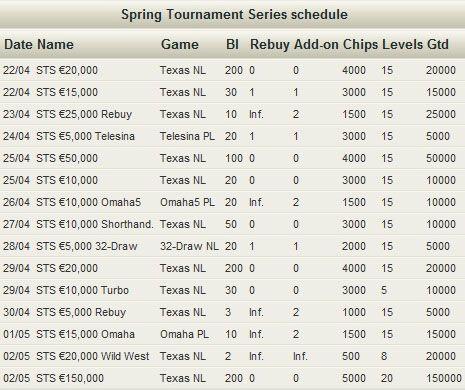 NoIQ Poker Cash Race za April - više od  €315.000 u nagradama 103