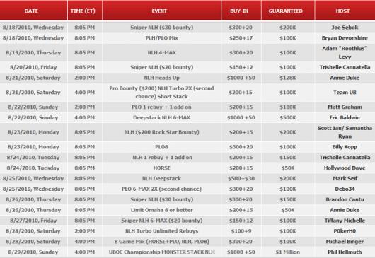 Absolute Poker:  Miliona Zagarantovano na UBOC 5 u Avgustu sa Eksluzivnim PokerNika... 101