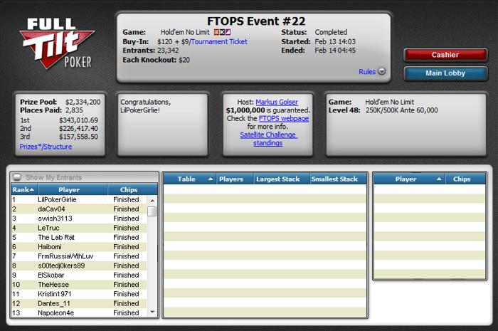 Oboreni rekordi na Full Tilt Online Poker Series XIX 101