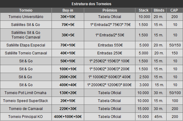 Knock-Out Figueira Poker Tour - Etapa de Carnaval arranca hoje! 101