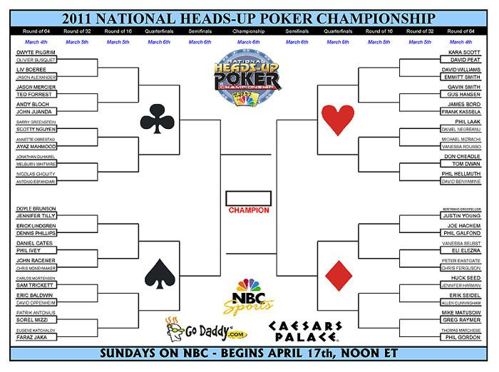 NBC National Heads-Up Poker Championship: The Bracket is Set 101