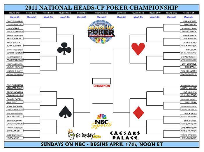 NBC National Heads-Up Poker Championship: Сцената е готова 101