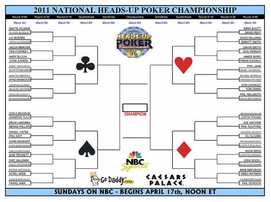 NBC National Heads-Up Poker Championship - już dzisiaj start turnieju 101