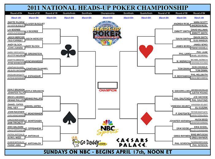 2011 NBC Heads-up Championship: Komu se dařilo a komu ne? 101
