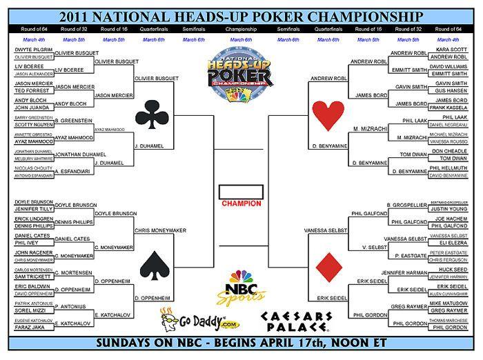 2011 NBC Heads-up Championship: Ukořistí Seidel další titul? 101