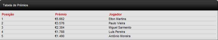 Elton Martins é o grande vencedor do Knock-Out Figueira Poker Tour Etapa #3 102