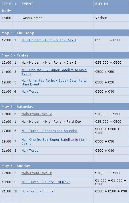 European Poker Tour Veliko Finale - Zvanični raspored 101