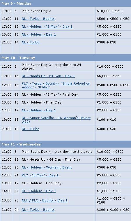 European Poker Tour Veliko Finale - Zvanični raspored 102