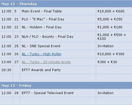 European Poker Tour Veliko Finale - Zvanični raspored 103