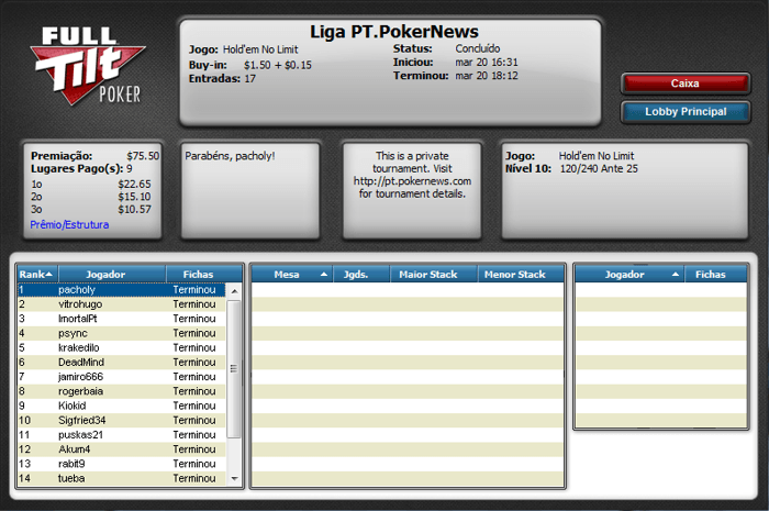 pacholy Vence Liga PT.PokerNews na Full Tilt Poker 101