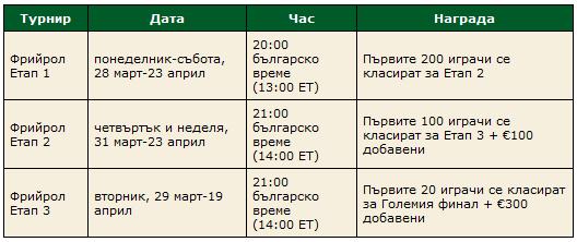 Класирайте се за Eureka Poker Tour в Nova Gorica 101