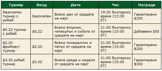 Всеки ден турнири само за българи в PokerStars 101