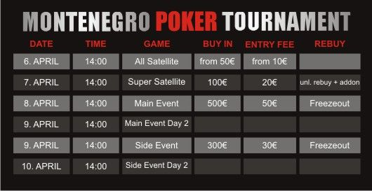 Sutra počinje Main Event PokerStars Montenegro Poker Turnira 101