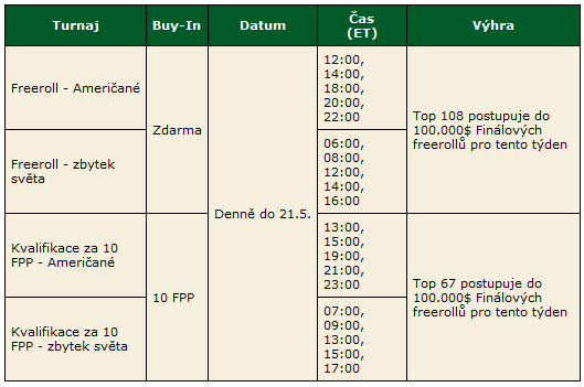 Divoký týden ve světě pokeru (14. týden 2011) 102