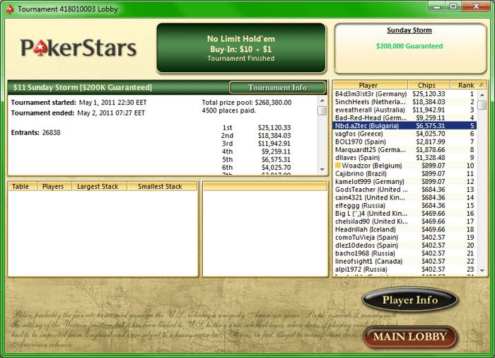 Нови български успехи в PokerStars 102