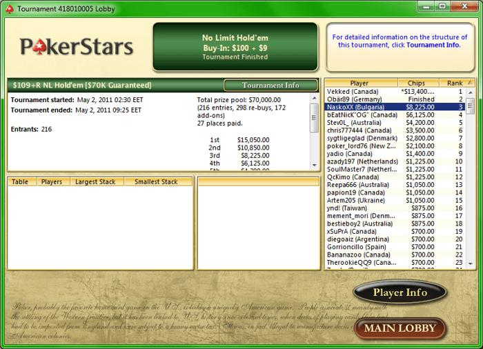 Нови български успехи в PokerStars 104
