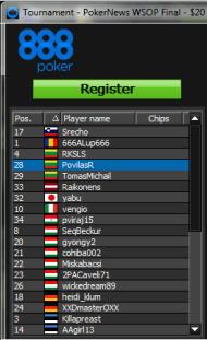 Lietuviai dalyvausiantys finale