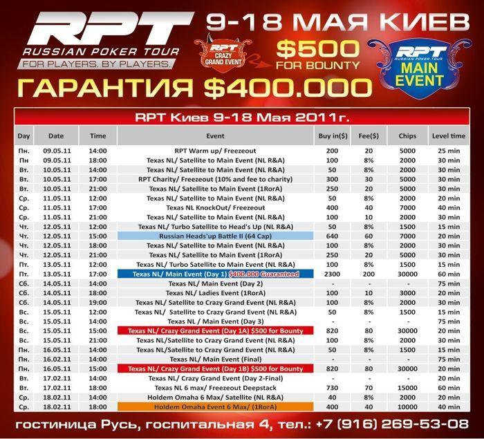 RPT Kиев - Весенний Кубок Украины глазами PokerNews 104