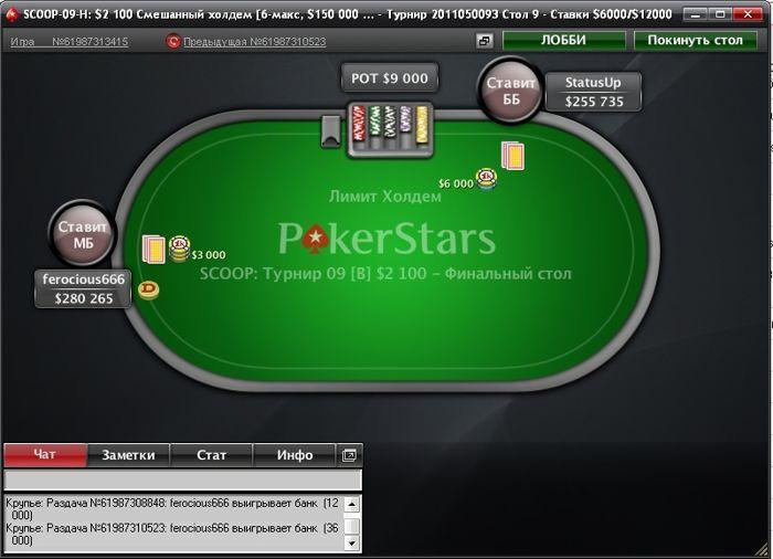 ferocious666 захватывает лидерство в хэдз-апе SCOOP-9-H $2100 Mixed Hold'em 6-max