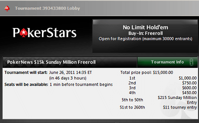 .000 Sunday Million freeroll er tilbake i juni 101