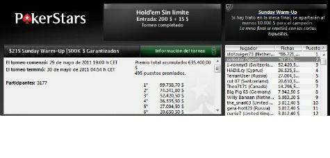 Dos españoles consiguen premios en PokerStars y Full Tilt Poker 101