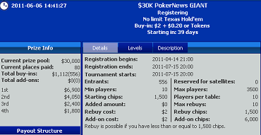556 registered, 15,000 rebuys needed, otherwise its an overlay