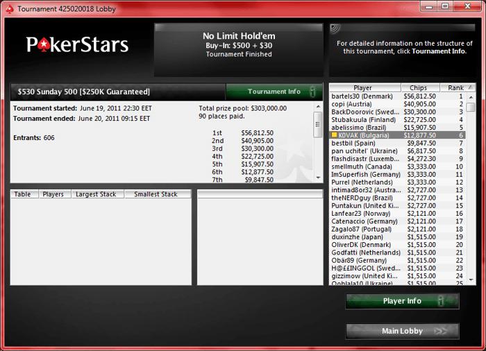 6-то място и K за KOVAK от Sunday 500 в PokerStars 101