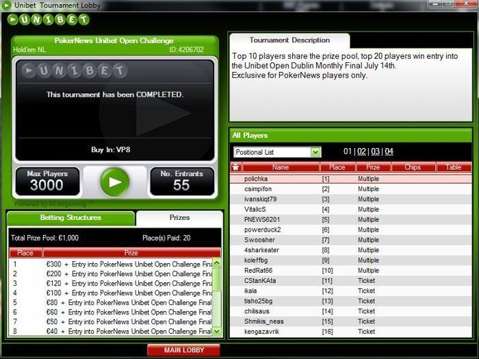 Още един българин се класира на Unibet Open с PokerNews 101