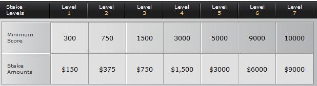 Bulldog777 Poker иска да ви спонсорира! 101