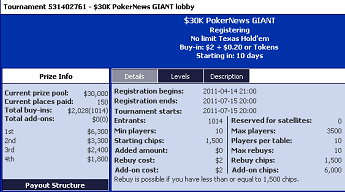 Just 1014 registered so far, 15,000 rebuys needed, otherwise its an overlay.