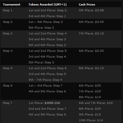Winner Poker med sommersalg og herlige bonuser 104