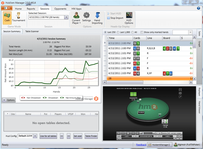Holdem Manager 2 на хоризонта 101