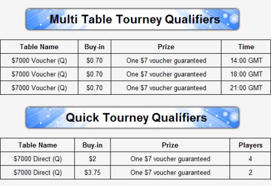 Rummy Royal ofrece un torneo con 7.000$ garantizados 101