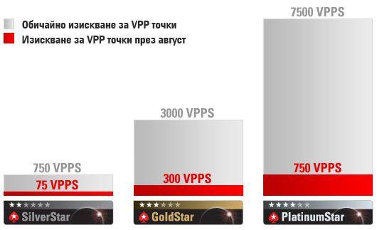 Август - месецът на VIP Клуба на PokerStars! 101