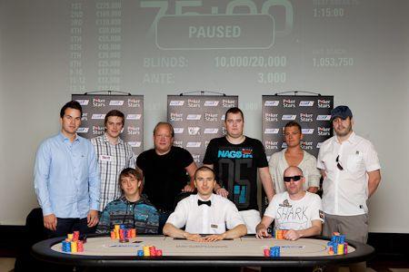 EPT Tallinn站进入最终桌 101
