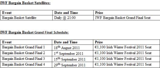 Darmowe zakłady oraz satelity na Irish Winter za €2 od Paddy Power Poker 101