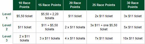 RedKings Poker akcijos - tikrai vertos dėmesio 103