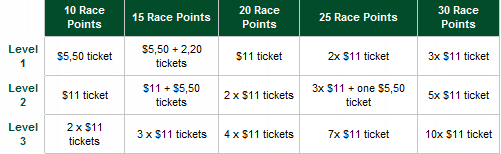 RedKings Poker - акційні пропозиції 102