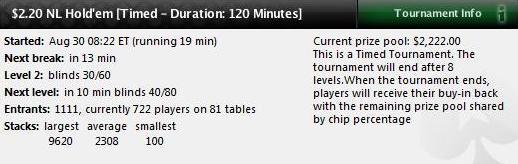 Novi PokerStars turniri sa ograničenom dužinom trajanja 101