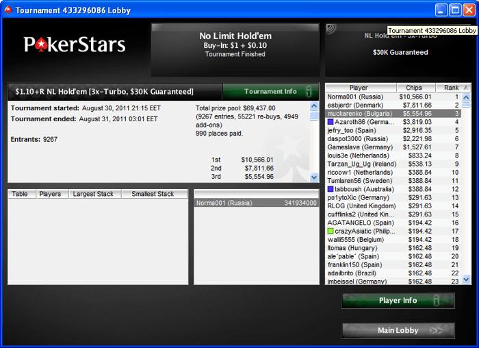 muckarenko спечели ,554 от 3х-турбо турнир в PokerStars 101