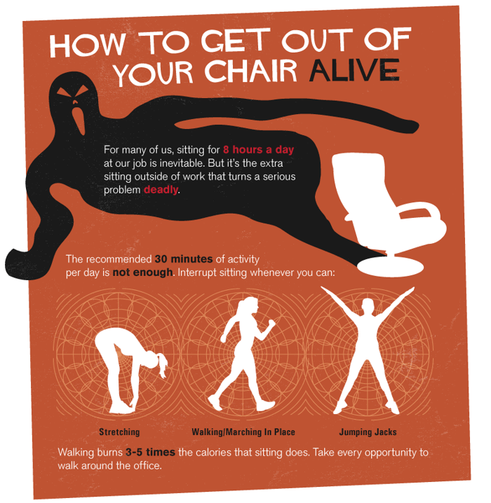Jak se dostat z křesla živý? Doporučených 30 minut aktivity denně nestačí. Přerušte sezení tak často, jak to jen bude možné.