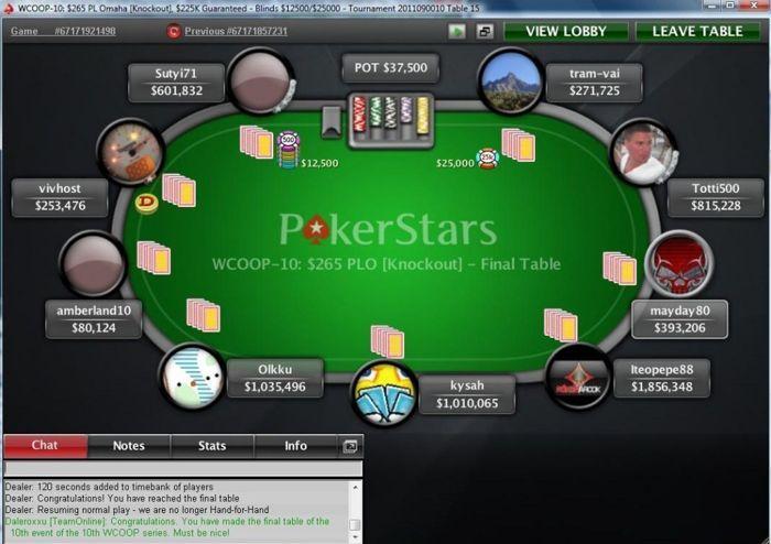 Foto: PokerStarsBlog.com