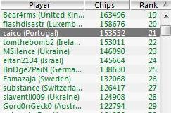 WCOOP 2011 - Machine no Dia 2 do #28 & Noah Boeken Ganha Bracelete 101