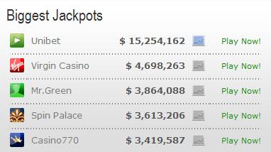 CasinoGrinder.com: Najlepszy portal o tematyce kasyn 101