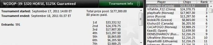 WCOOP 2011 - Steve Gross Ganha no H.O.R.S.E. 101